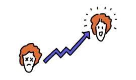 個人のタレント・モチベーションの把握で成長と定着を促進